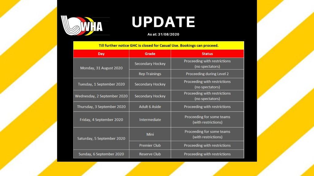 Covid Update 13 August