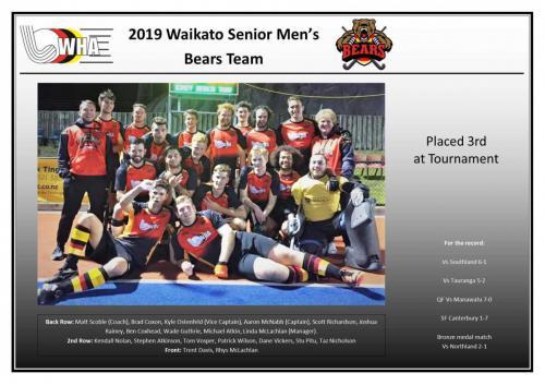2019 senior mens bears team